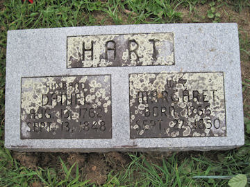 headstone of Daniel Hart, Rev War Soldier