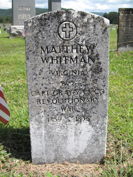 headstone of Matthew Whitman, Rev War Soldier